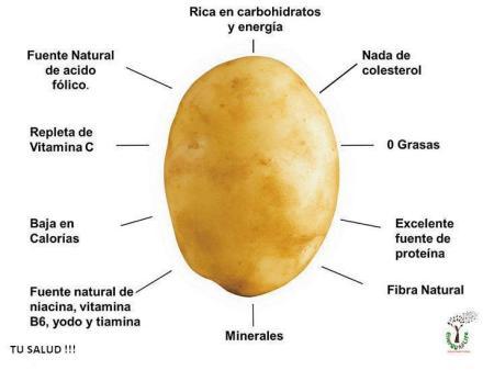 Patata.